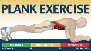 exercitiu pentru tot corpul