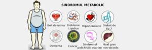 metabolismul oamenilor